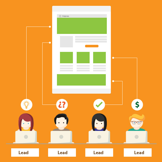 blog introcrea estado de los leads