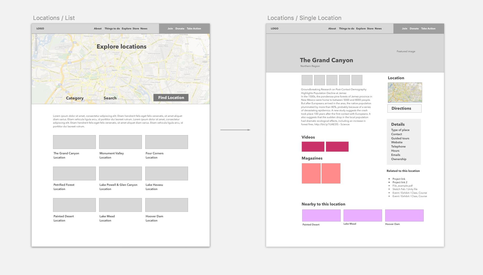 introcrea blog crear portal grid