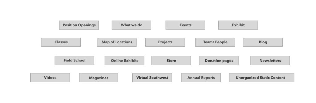 introcrea como hacer un portal web secciones