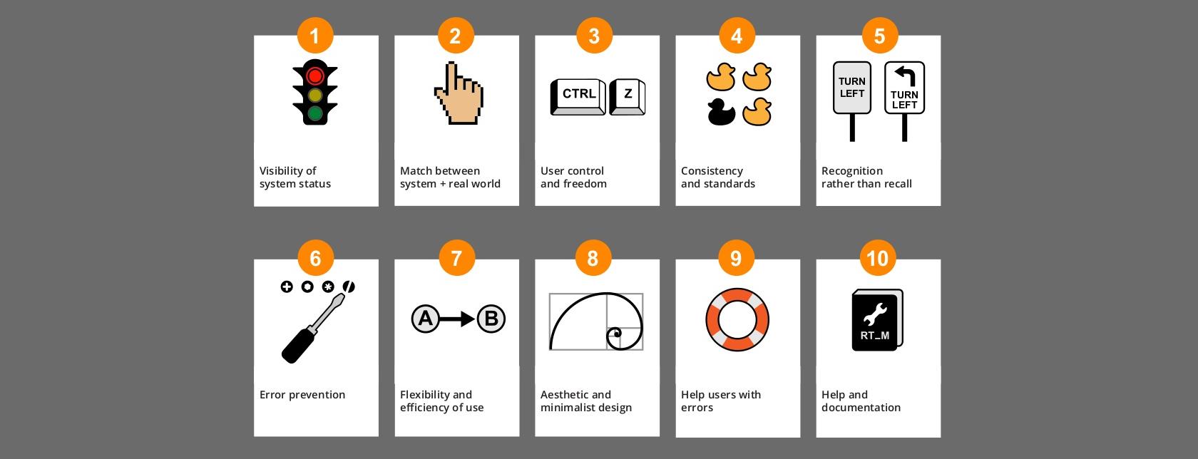 blog introcrea proceso de diseño mejores prácticas