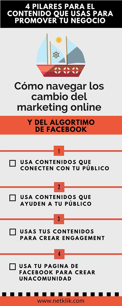 blog introcrea infografía como navegar por el algoritmo de facebook
